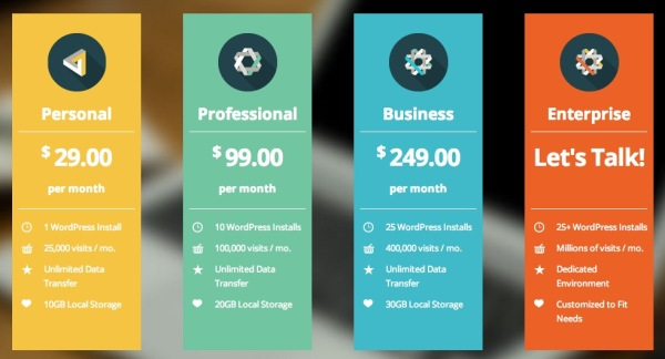 WP Engine managed hosting pricing